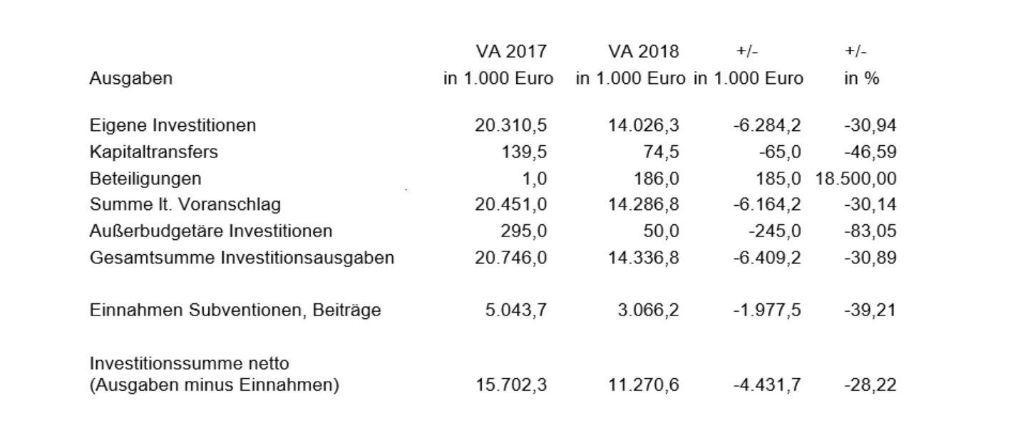 Schön Geschäftsjahr Budgetvorlage Galerie - Beispiel Wiederaufnahme ...